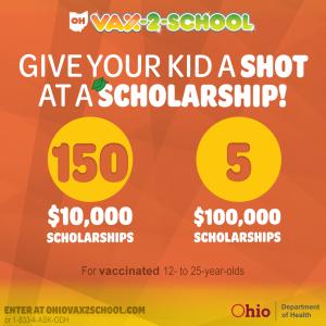 COVID-19 Vaccination Lottery